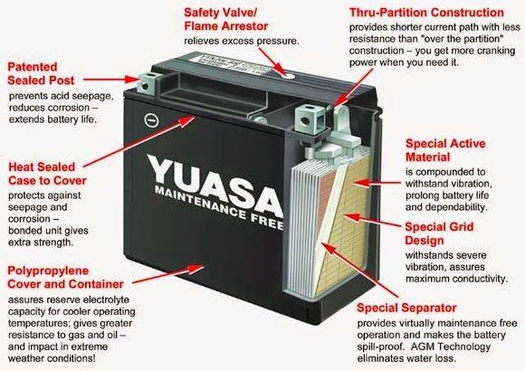 yuasabatteries